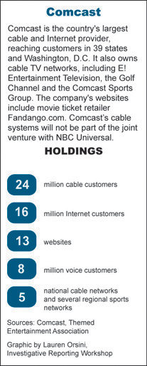 Comcast's holdings