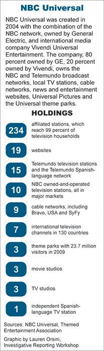 NBC Universal's holdings